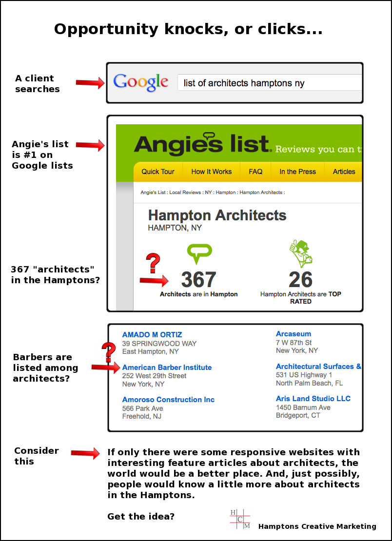 When I First Searched For U201cList Of Architects Hamptons NYu201d On Google,  Angieu0027s List Was First On The List. Itu0027s A Shame Because There Are So Many  Talented ...